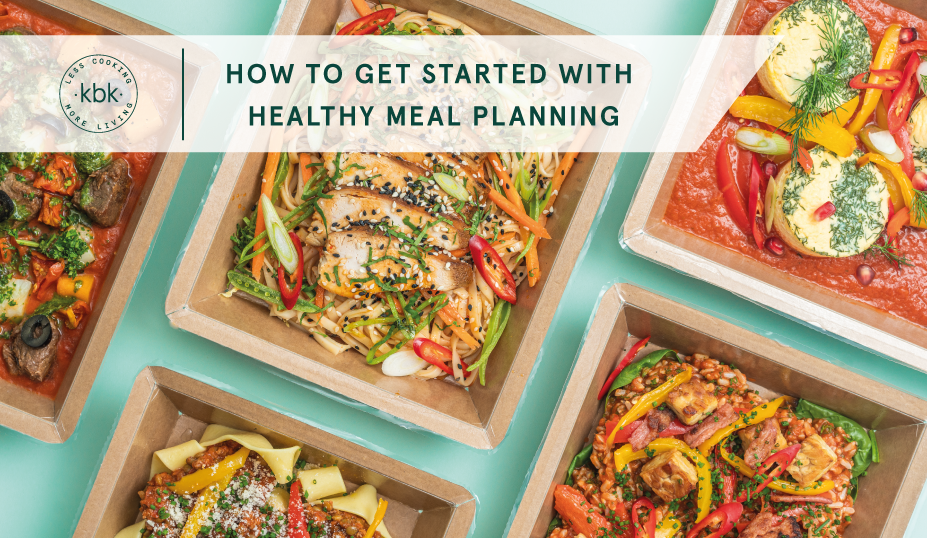 how to meal plan banner